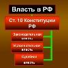 Органы власти в Невьянске